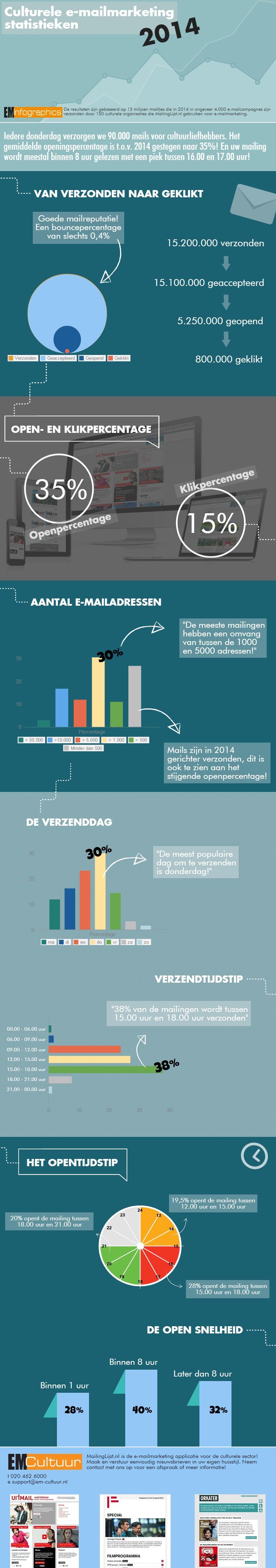 E-mailmarketing-2014