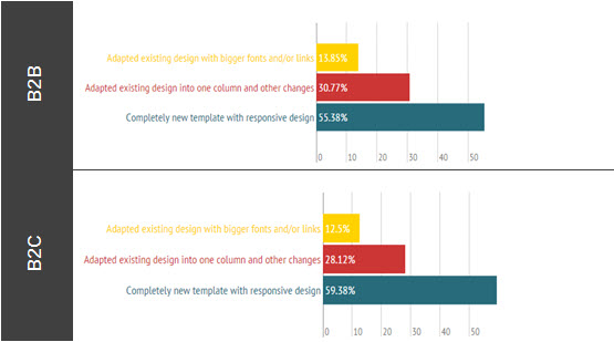 mobile-design-email-barometer